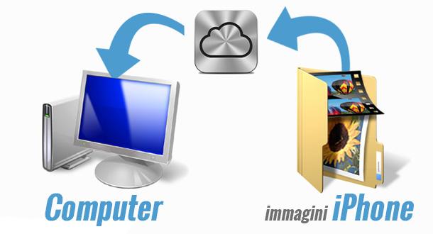 Come-trasferire-foto-da-iPhone-a-PC-con-iCloud