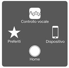 come-accendere-iphone-senza-tasto