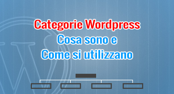 wordpress-categorie