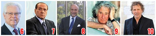 persone-piu-ricche-italia-2013