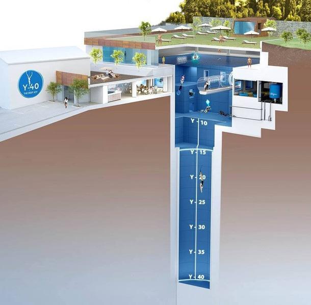 y-40-la-piscina-più-profonda-del-mondo-rendering