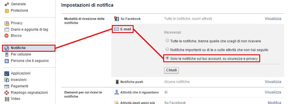 disattivare-notifiche-email-facebook